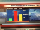 ALERT: Severe storm threat afternoon/evening.