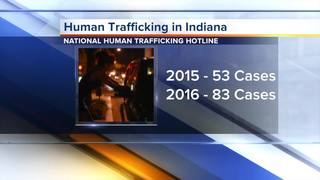 Fishers symposium will fight human trafficking