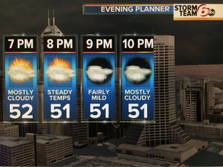 Spring warmth returns with rain chances