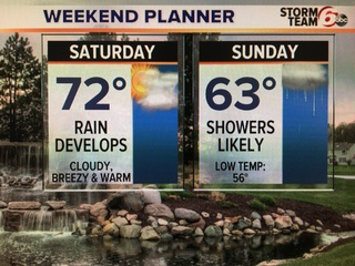 Mild weekend and occasionally wet