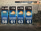 Soggy Sunday coming our way