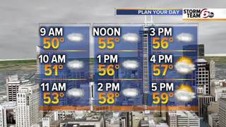 Cloudy Skies - Still Above Normal