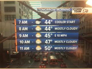 Dry tonight & tomorrow. Rain Thursday.