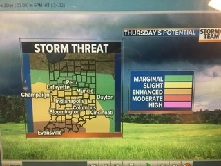 Rain arrives overnight - Severe threat tomorrow