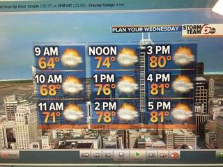 Rain chances return Wednesday night
