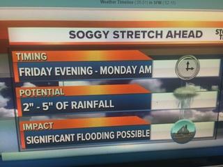 T'Storms return tomorrow. Heavy weekend rain.