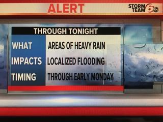 ALERT: Areas of heavy rain through tonight