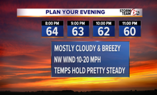 Dry and cool tonight. Much warmer tomorrow.