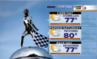 Will it rain? Indy 500 weekend forecast