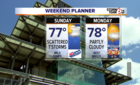 Will it rain? Indy 500 forecast