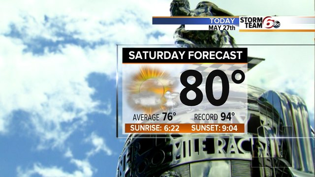 Legends day forecast: Warm and muggy