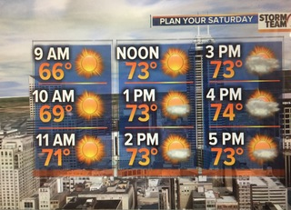Cooler, less humid weekend!