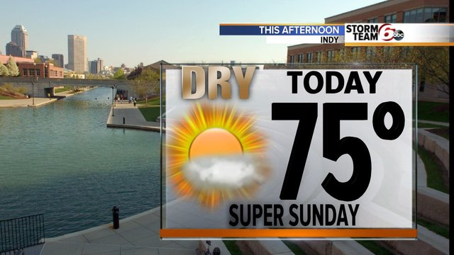 Sunny, breezy and dry today