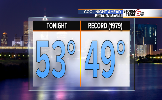 Clear and cool night comes near record lows