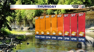 Worst heat, humidity arrives today and Friday