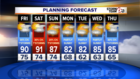 Sct. T'Storms Friday & Saturday