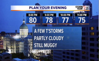 Sct. T'Storms this evening. Iso. Severe Storm.
