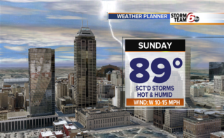Chance for storms lingers into Sunday