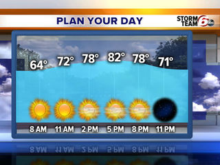 Comfortable Tuesday, storms return this week