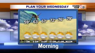 Dry & Warmer Wednesday. Stormy Thursday.