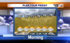 A few Friday morning showers. Dry weekend.