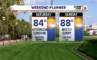 Warm weekend starts with a few showers