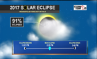 Clouds may hinder eclipse viewing.