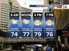 ALERT: Scattered storms today
