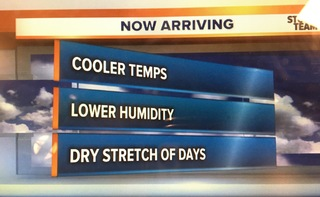 Cooler, less humid air arriving!