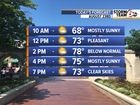 Dry, comfortably cool weather coming