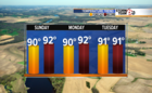 Very warm and dry stretch of weather