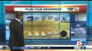 One more day of high temps before cooldown