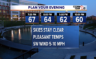 Clear skies and warming trend round out the week
