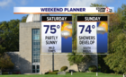 Warm weekend may end with showers