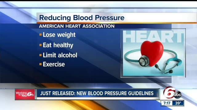 Nearly Half Of American Adults Suffer From High Blood Pressure