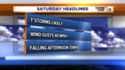 T'Storms, Strong winds & Big temps swing ahead