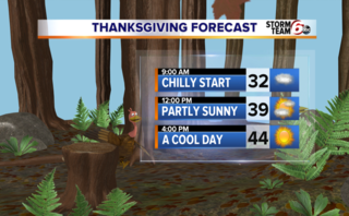 It's a feast of good weather for Thanksgiving