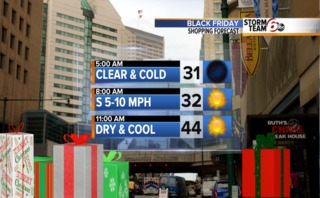 Temps in 50s Friday!