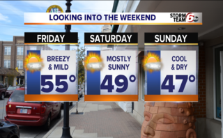 Breezy and warmer today. Cooler weekend.
