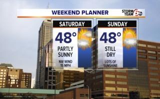Cooler weekend. Mild next week.