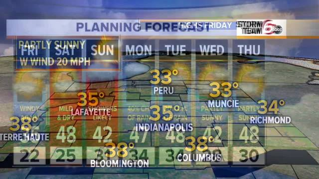 Cold tonight- but much warmer this weekend-