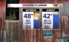 Warmer weekend. Sunday showers.