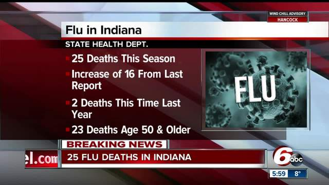 Ample flu cases reason for concern among health officials