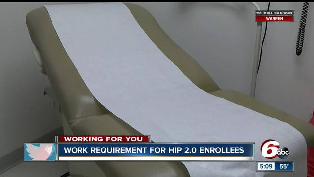 IL  evaluating Medicaid work requirement