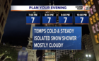 Frigid again tonight - Warmer weather ahead