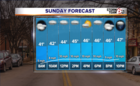 Fog and drizzle lead into Sunday