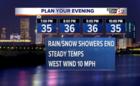 ALERT: Rain & snow showers through this evening