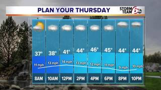 Cold rain, wintry mix possible overnight