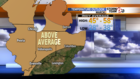 March Outlook: Above average temps & rainfall