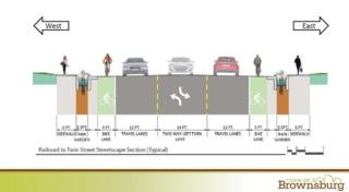 Green Street project underway in Brownsburg